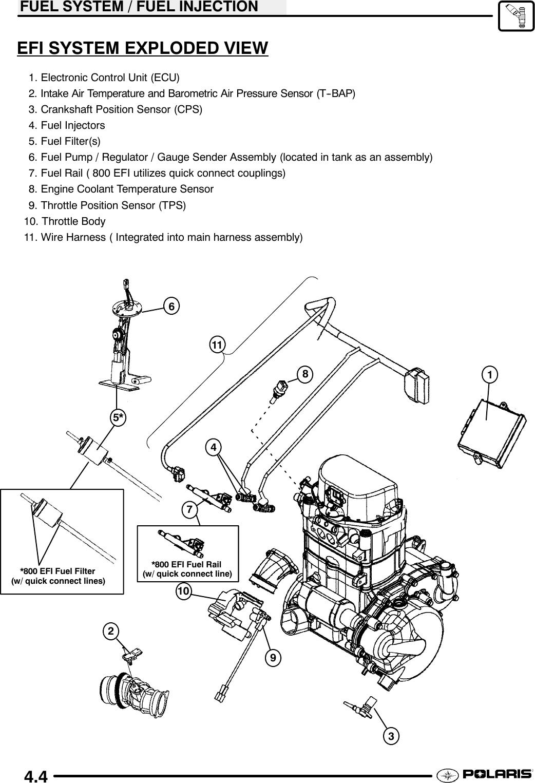 Polaris 700 Twin Sportsman Air Flow Wiring Diagram. . Wiring ... on