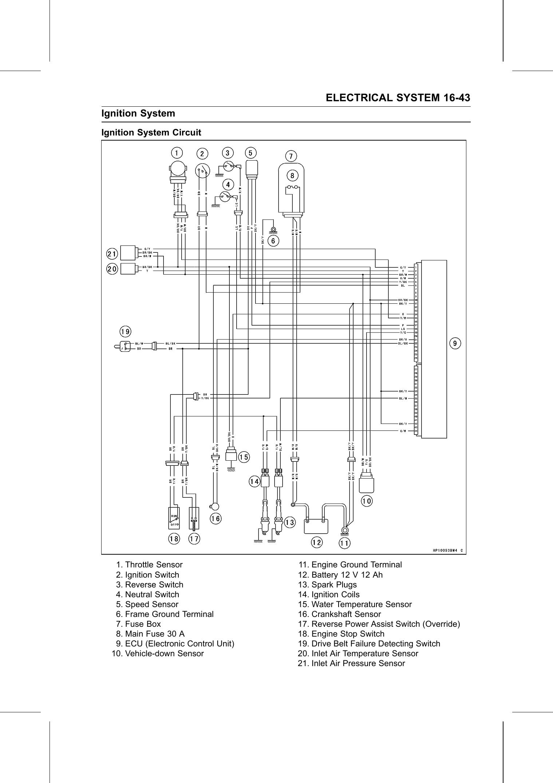 2008 Kawasaki KVF 750 Brute Force Service Manual