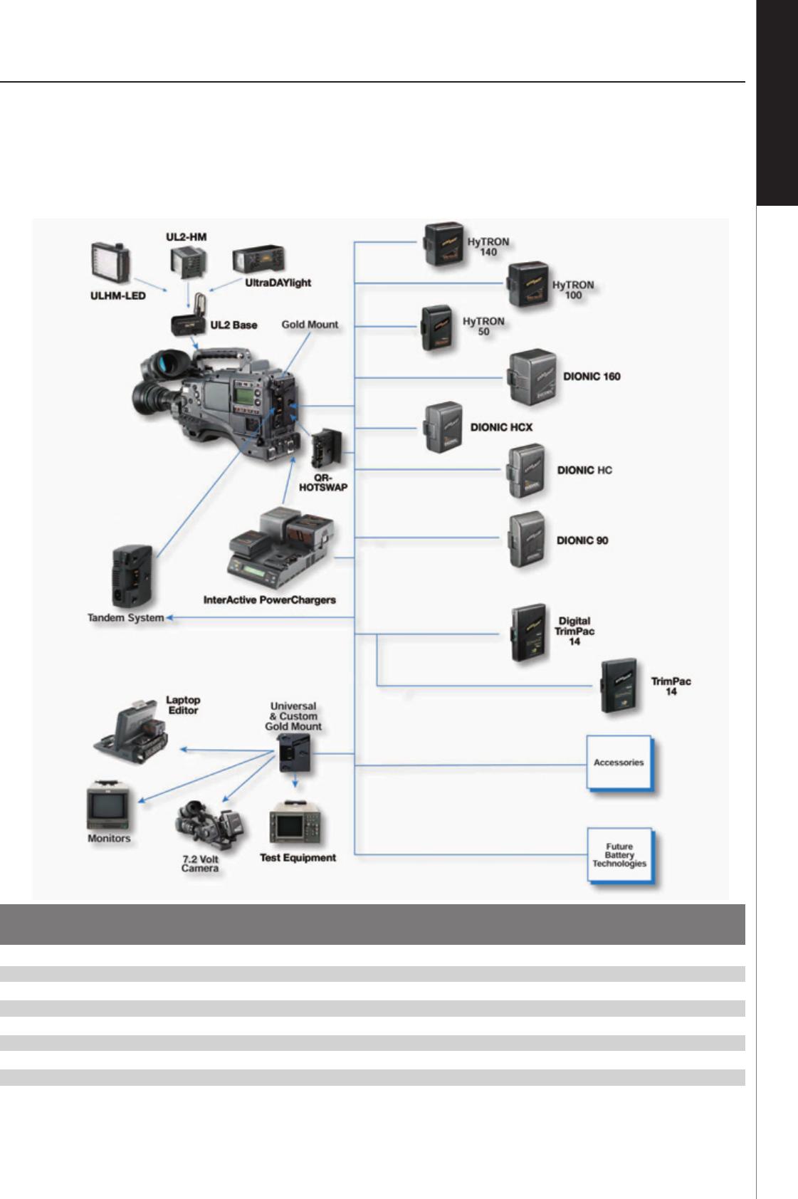 PRI Source · System Chart