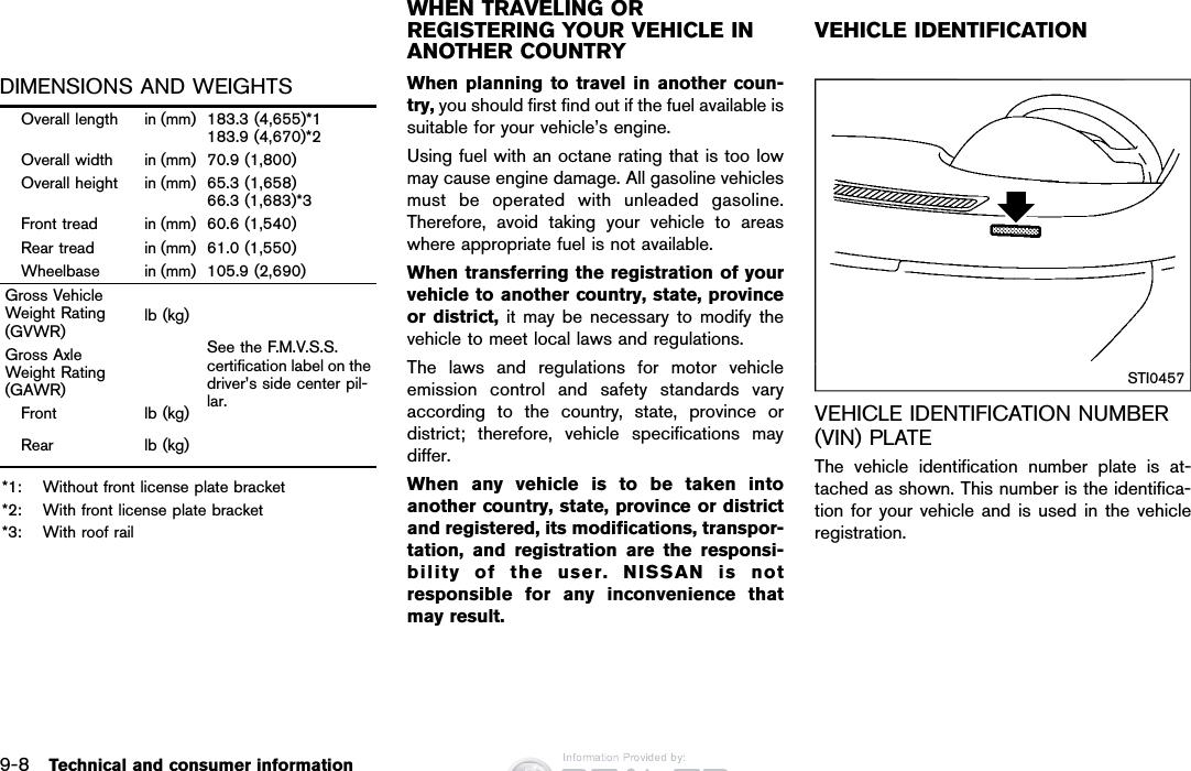 2015 Nissan Rogue Select | Owner's Manual USA