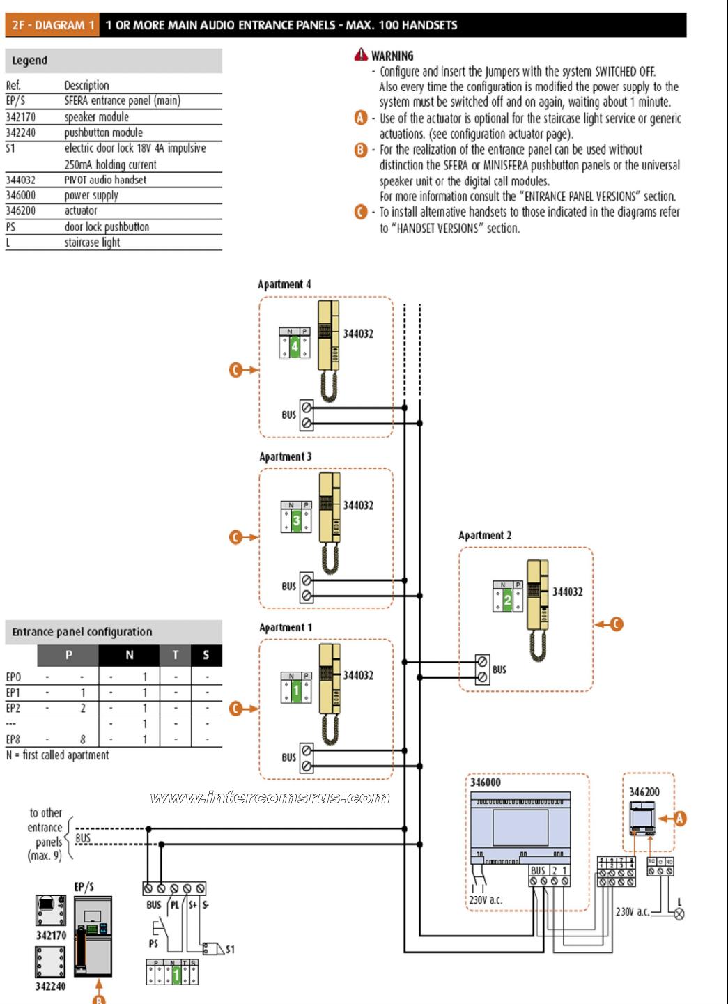 Bticino 344202 2 Wire Intercom Handset Data Sheet Apartment Wiring Diagrams