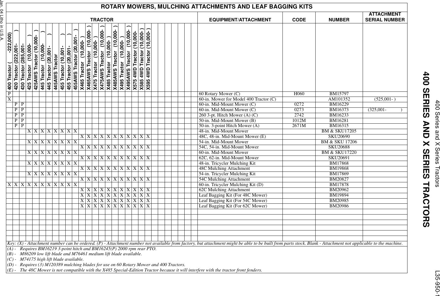 L35g950lgc 400 X595 John Deere Attachment Tractor 425 Wiring Harness Interchangeability Dated Jan04 Interchangeabilitydated