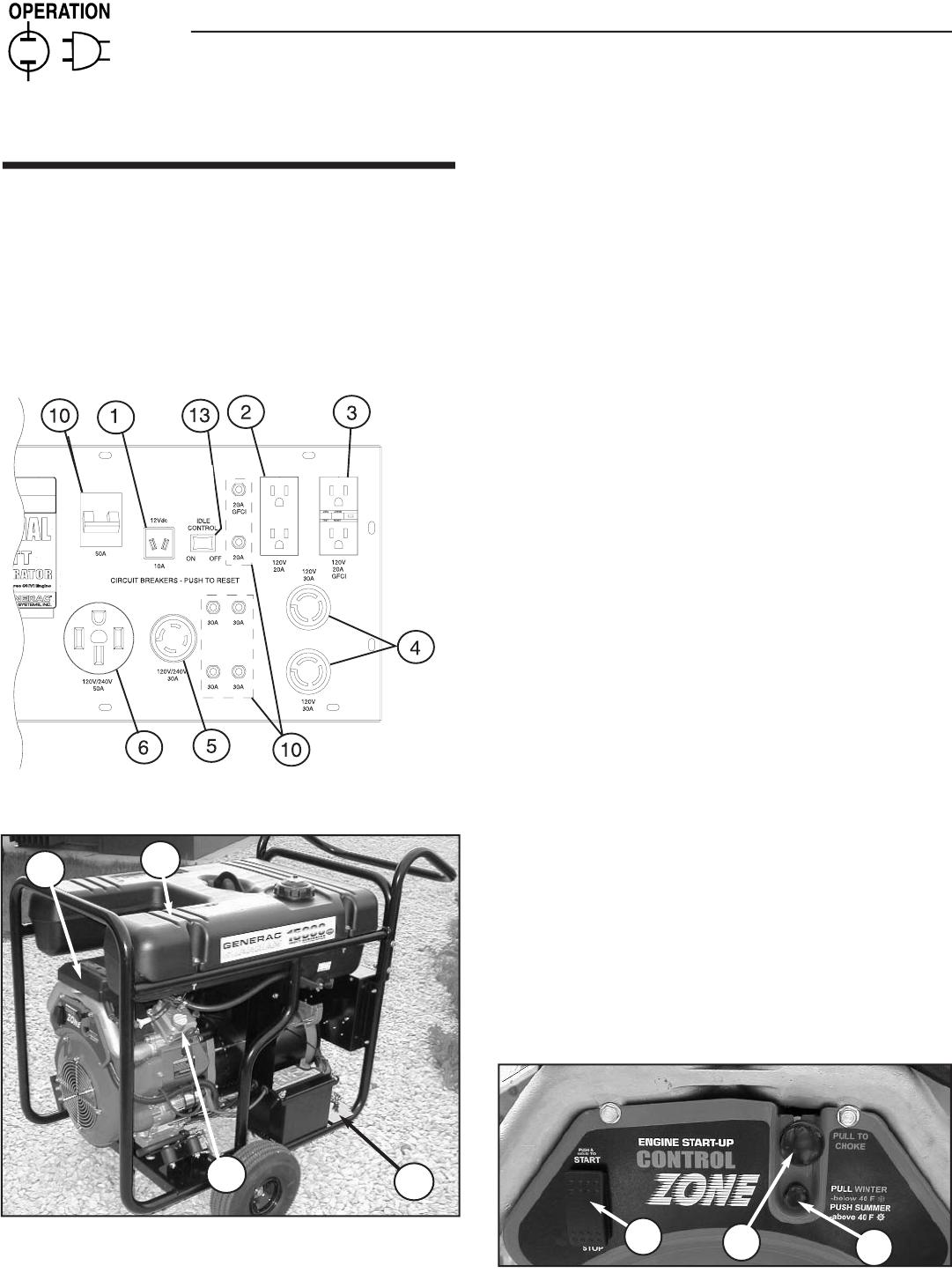 E0226 Rev F 15000 4582 1 Generac Portable Generator Wiring Diagram Item Part No Qtydescription