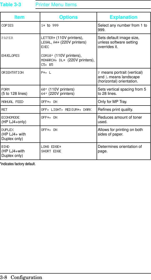 HP LASERJET 4 4M THERMISTOR FUSER RH7-7045 PREMIUM QUALITY ISO9001//14001 USA