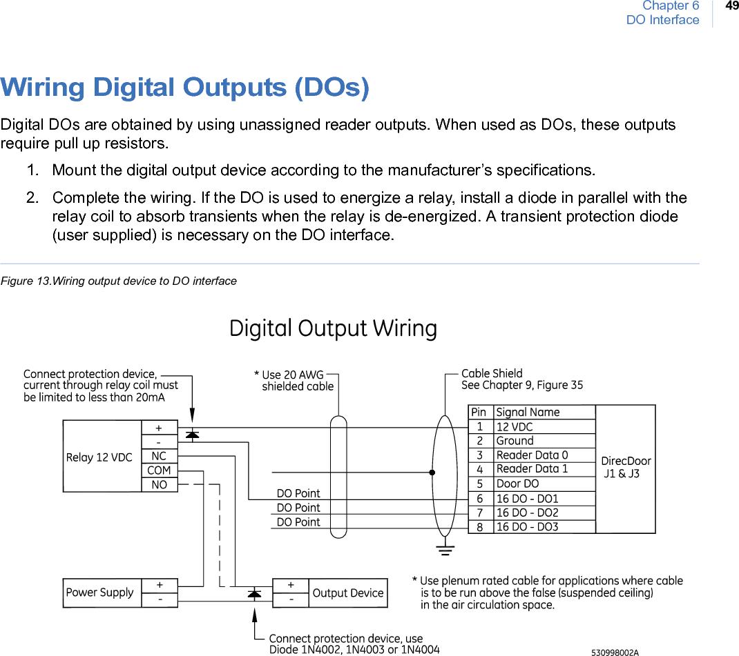 DirecDoor Installation Guide 460960001F