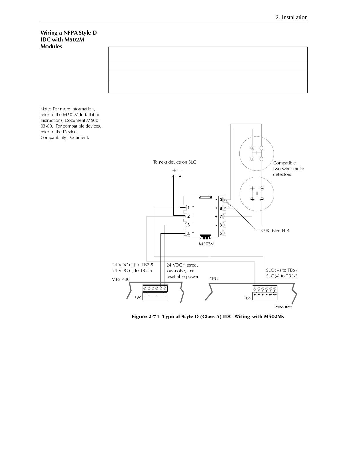 Aun40ia0 50710 Daisy Chain Wiring Diagram Smoke Detectors A Signaling Line Circuit Slc