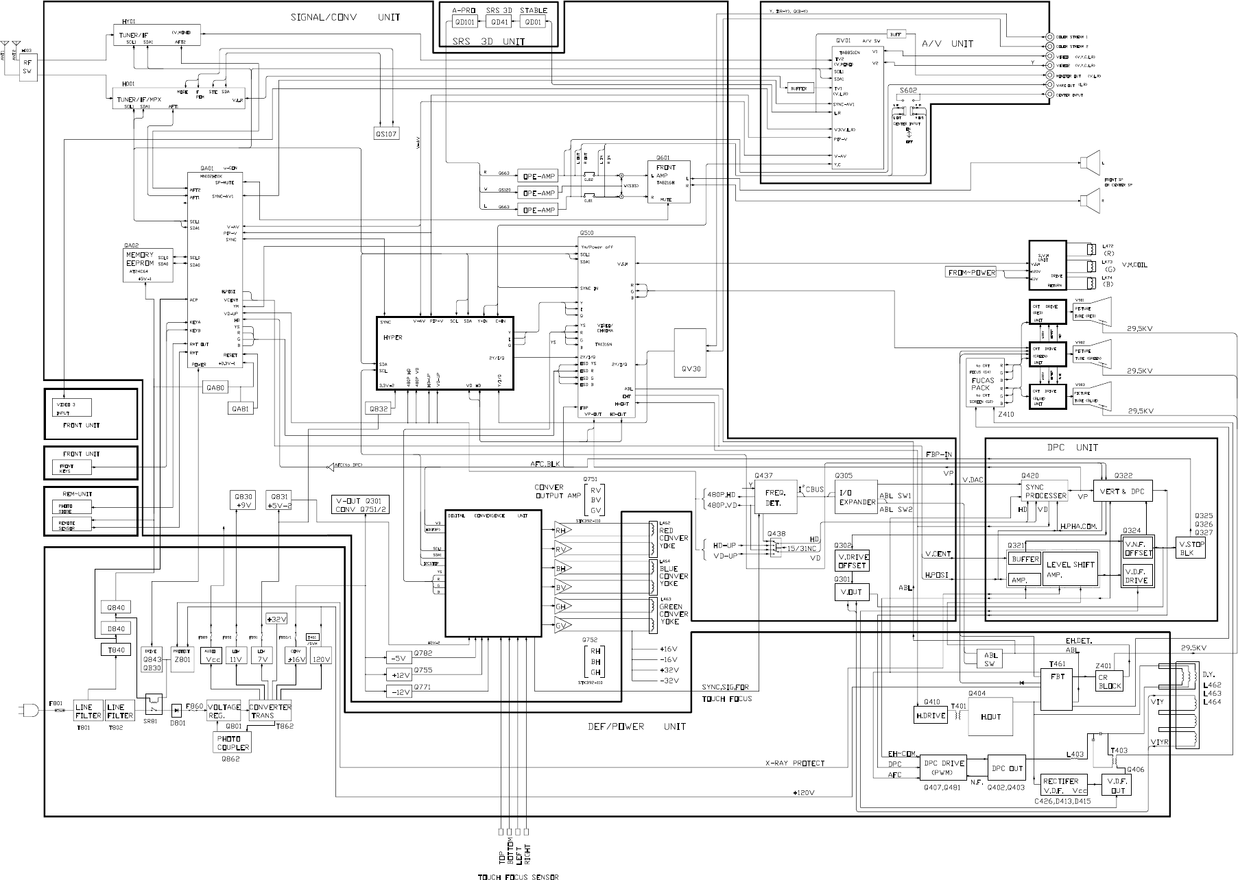 50h81 50hx81 Pip And Vcr Wiring Diagram Circuit Block