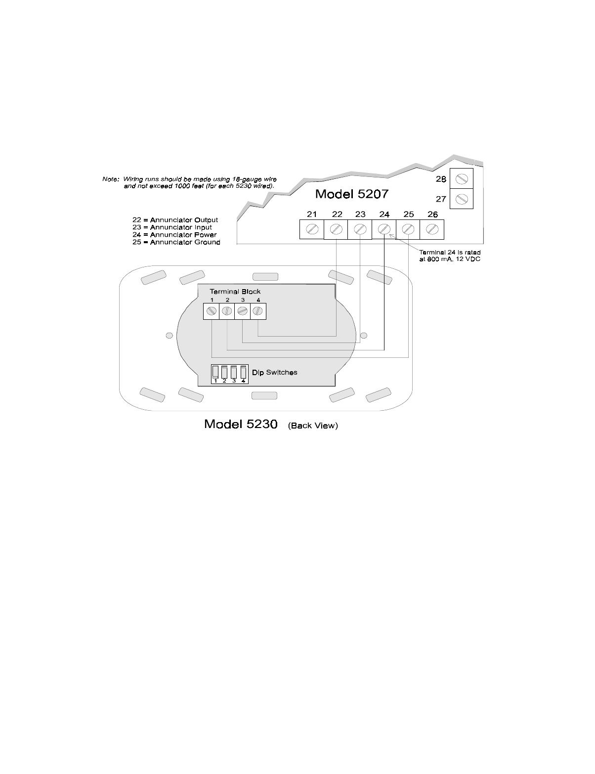 5207 Installation Manual on