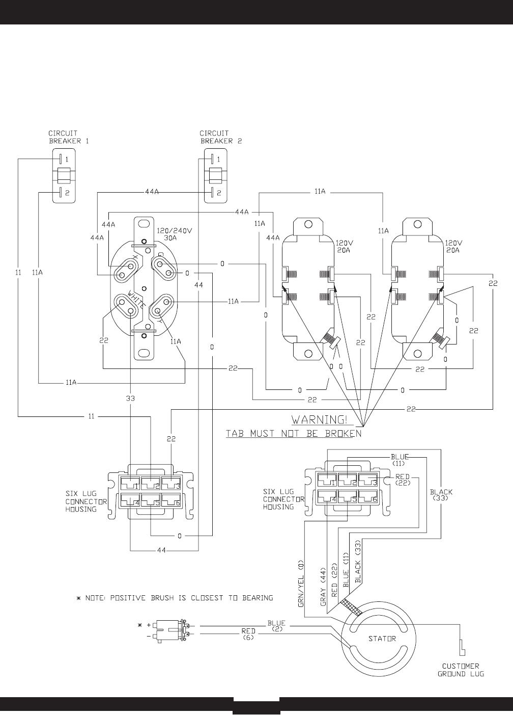 030209 2wds 2 5500 Watt Portable Generator Briggs Stratton 120 240v Wiring Diagram