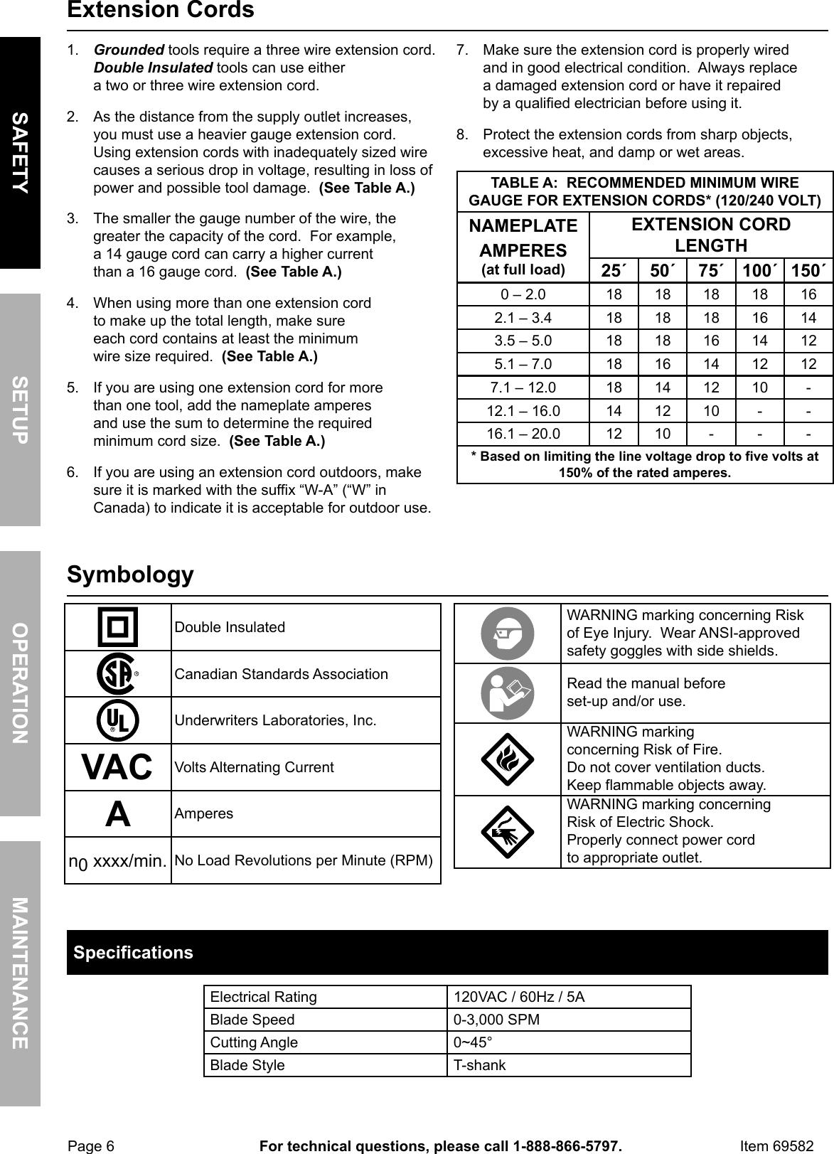 Phosphorus Orbital Diagram Manual Guide