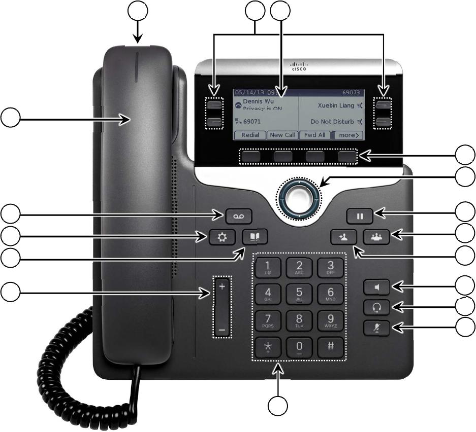 Cisco Ip Phone Setup Guide