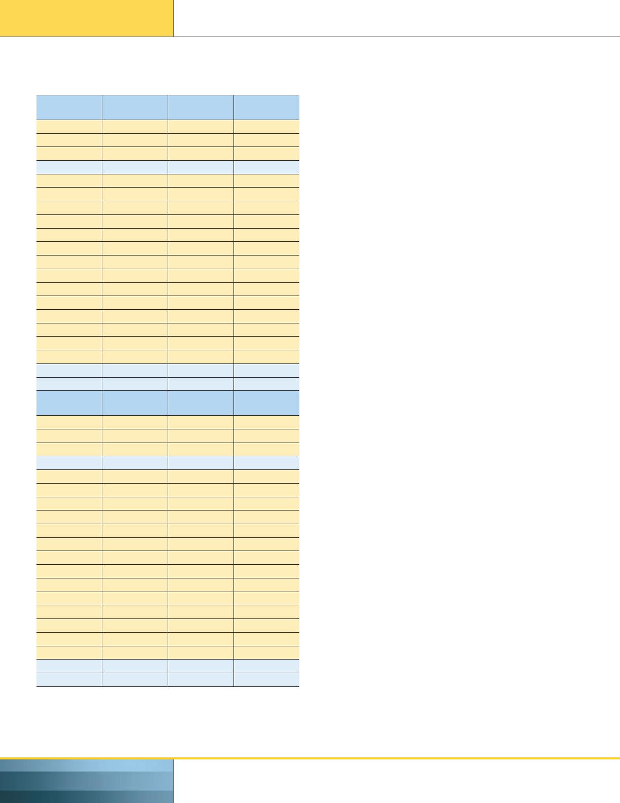 2013 Data 4735 812124