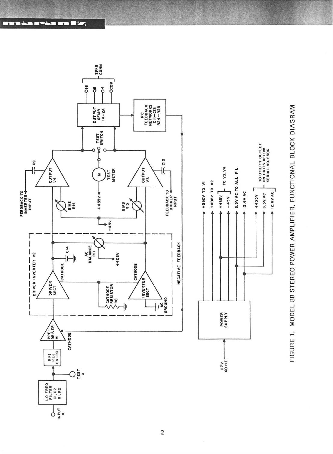 Service Manual Marantz 8B on marantz 8b amplifier, fisher x 1000 schematic, mcintosh mc275 schematic, marantz 8b power supply,