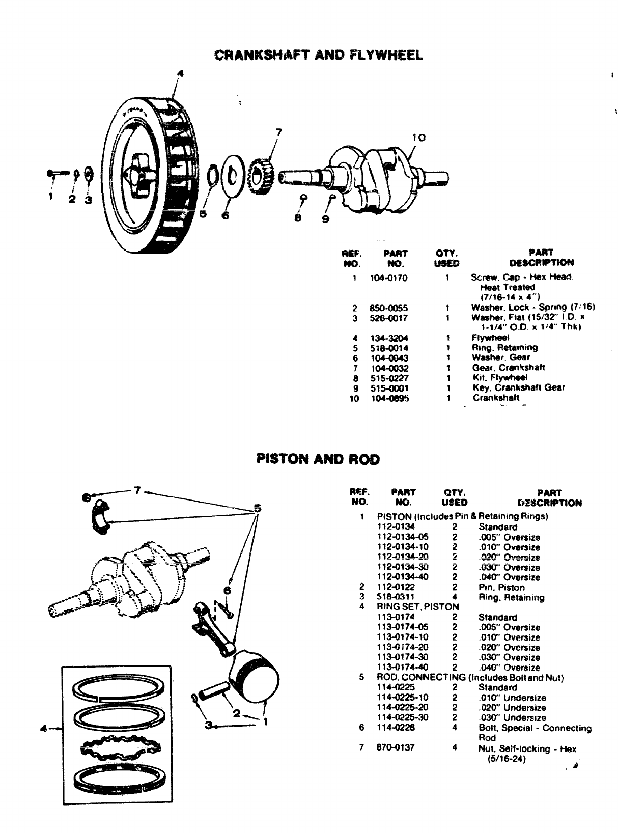 Zpw2245 965 0220 Onan Bf Spec A B Rv Genset Parts Manual 3204 Cat Engine Diagram Crankshaft