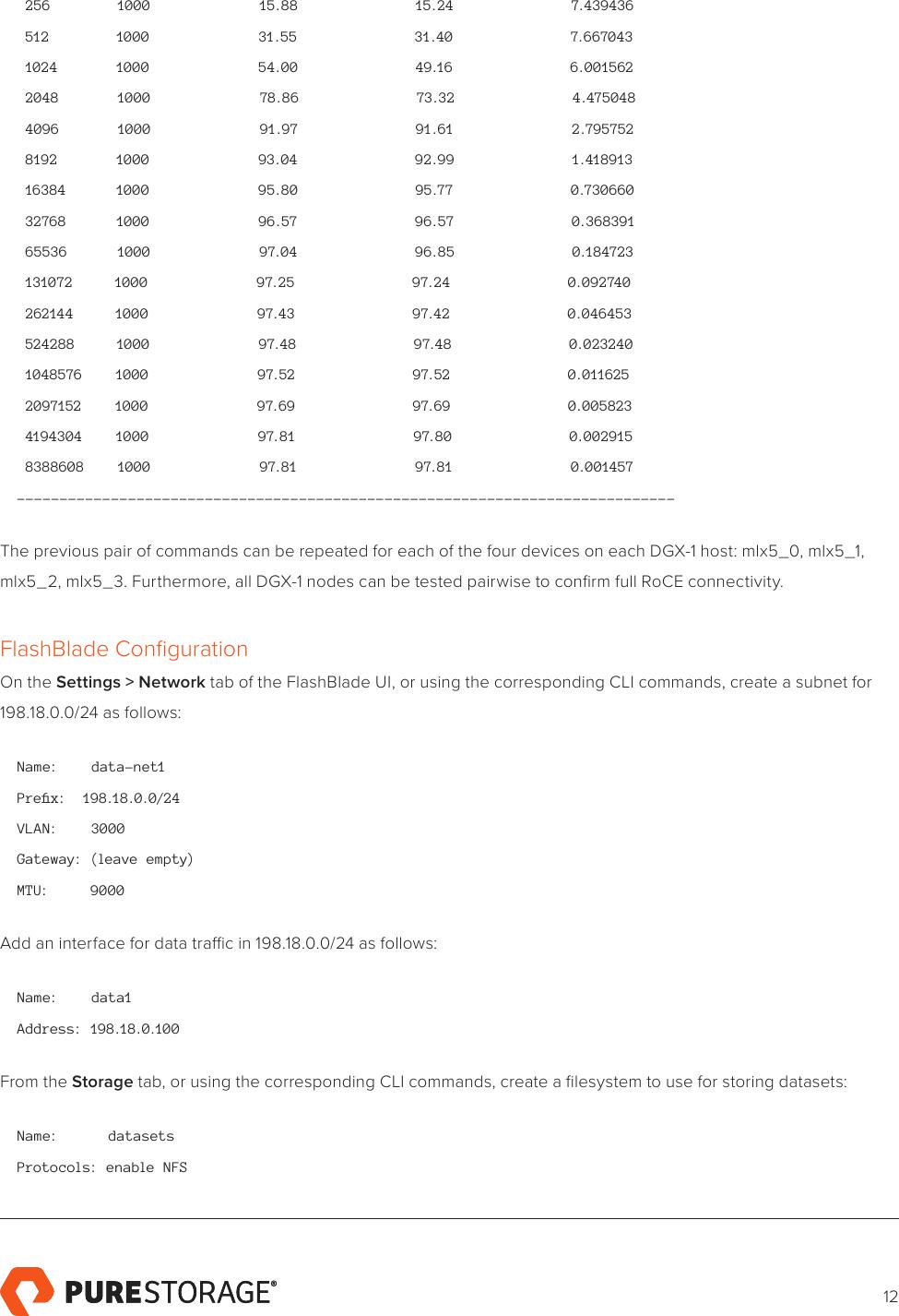 AIRI™ Configuration Guide With Cisco Nexus 9300 Switch AIRI Config