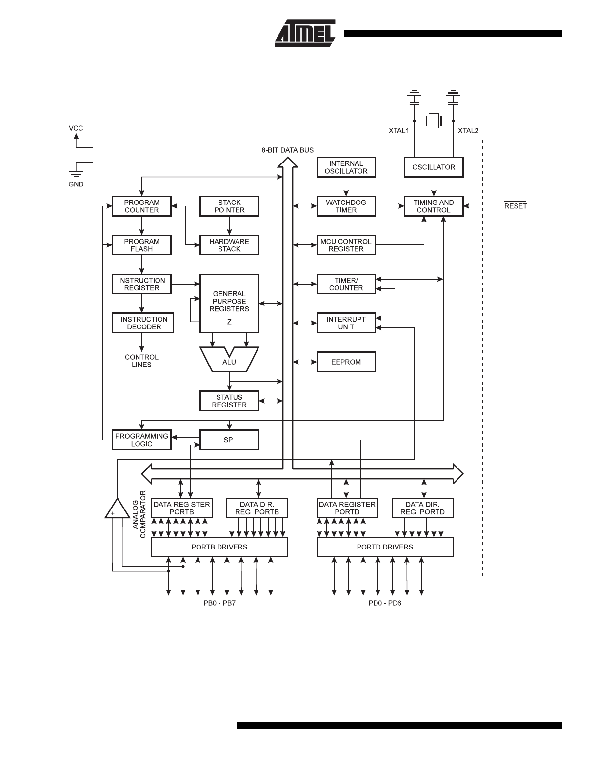 At90s1200 8 Bit Avr Microcontroller With 1k Bytes Able Flash Avr90s1 Comparator Circuit Diagram