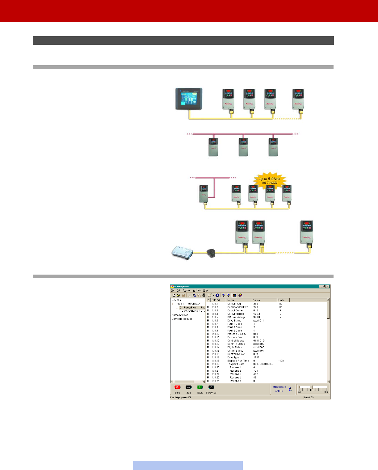 22 Td001b En P Allen Bradley Power Flex 4 User Manual Powerflex 40 Ethernet Wiring Diagram 6shaded Areas Are Applicable To Only