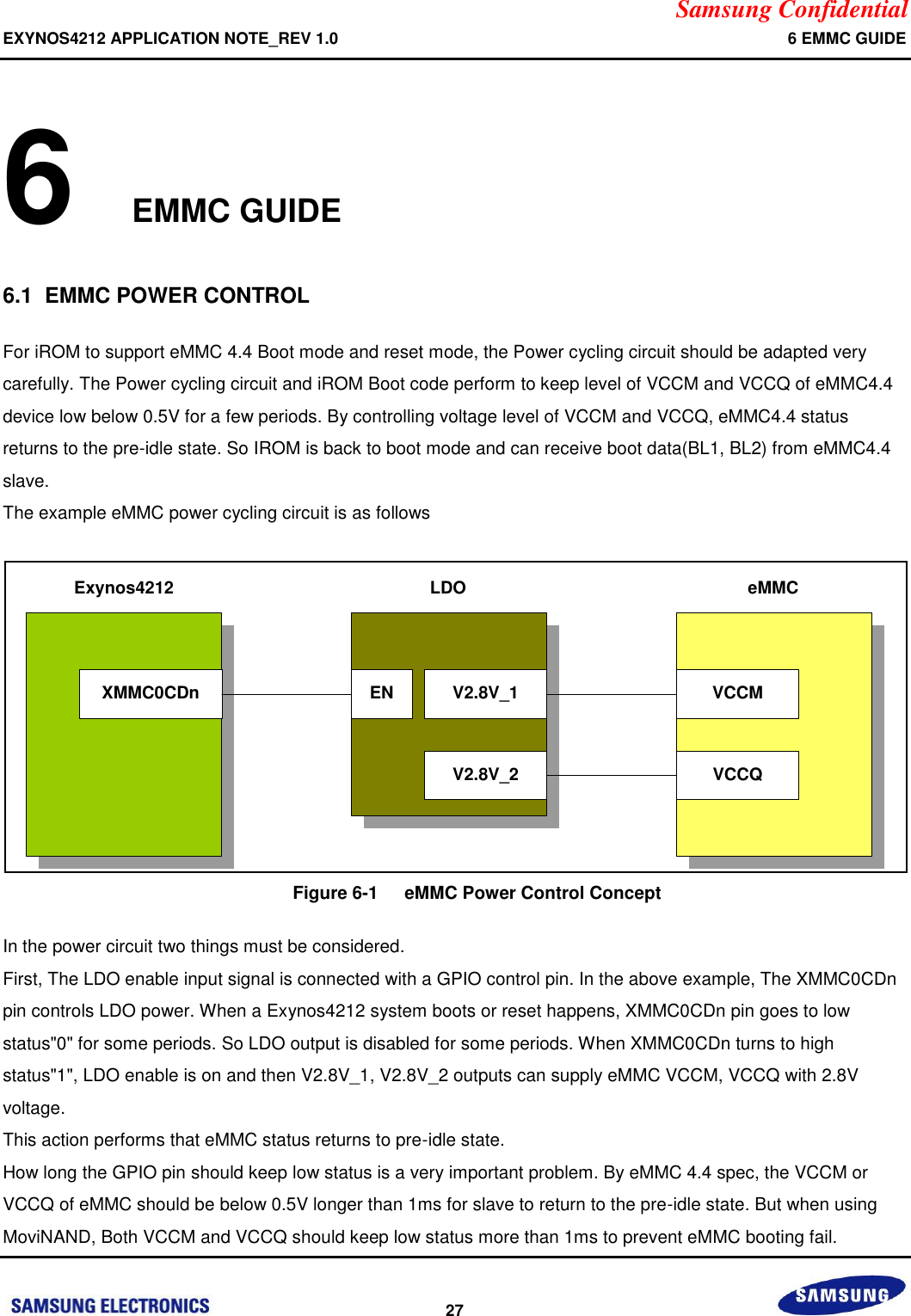 Application Note Android Exynos4412 I ROM Secure Booting Guide Ver