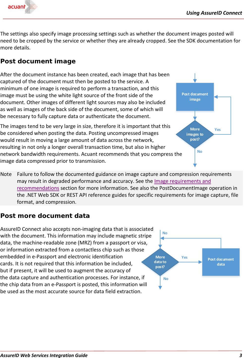 Assure ID Connect Web Service Integration Guide