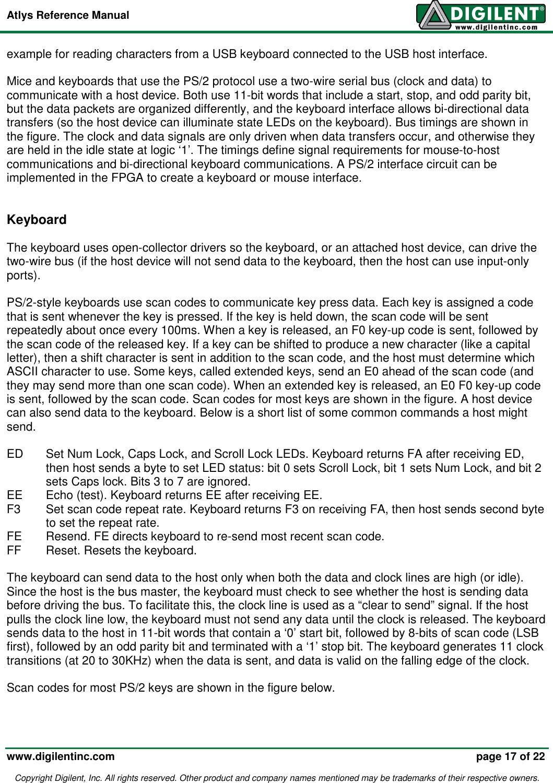 Atlys_rm Atlys Reference manual