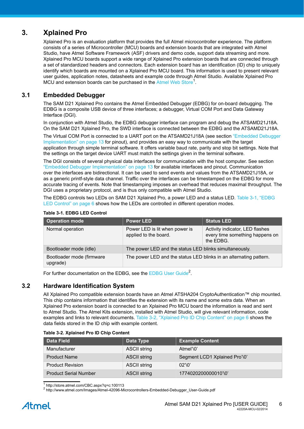 Atmel SAM D21 Xplained Pro (USER GUIDE) 42220 SAMD21 User Guide