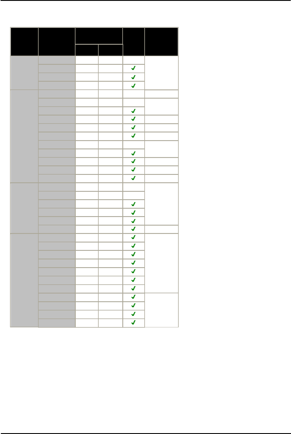 H323 Telephone Installation Avaya Ip Office Release 60 Phone Speaker Wiring Diagram Page 8