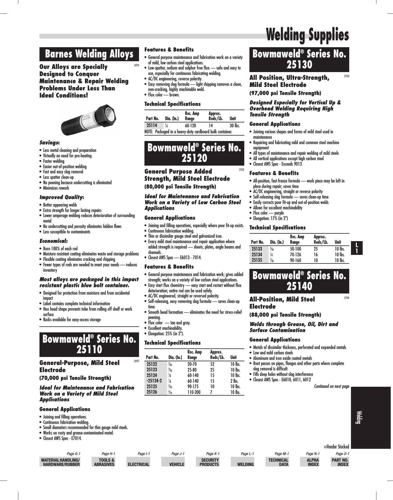 Nickel 99 Cast Iron Welding Electrode Repair /& Maintenance Rods 1//8-2 LBS