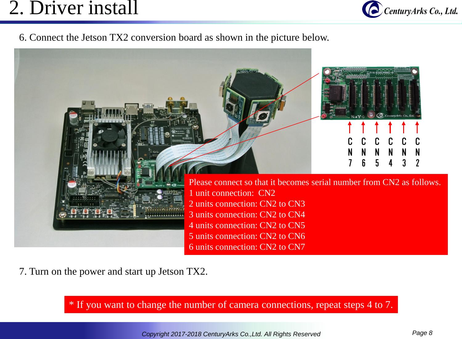 プレゼンテーション CA378 AOIS Software Setup Guide Jetson TX2 Ver1 0 3