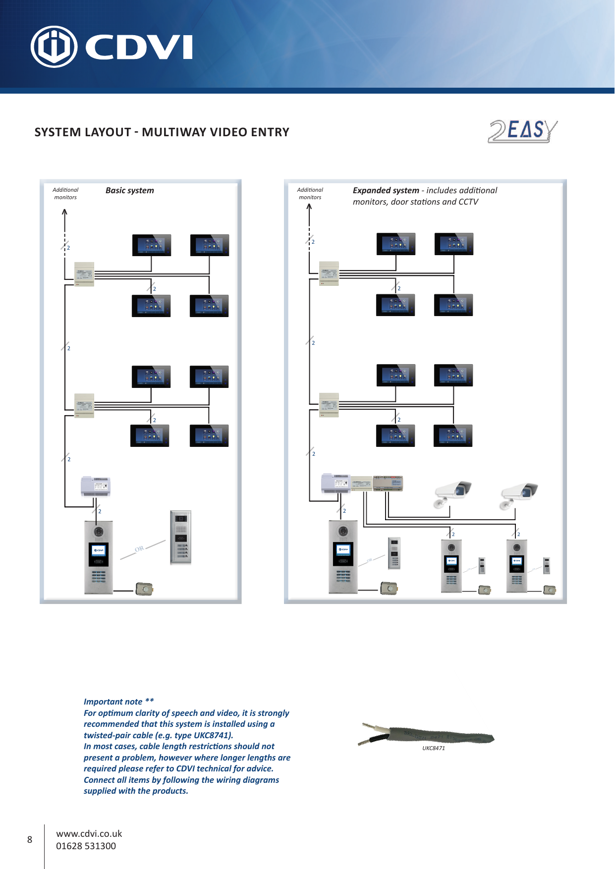 Cdvi Brochure 2016 Twisted Pair Wiring Diagram Page 8 Of 12