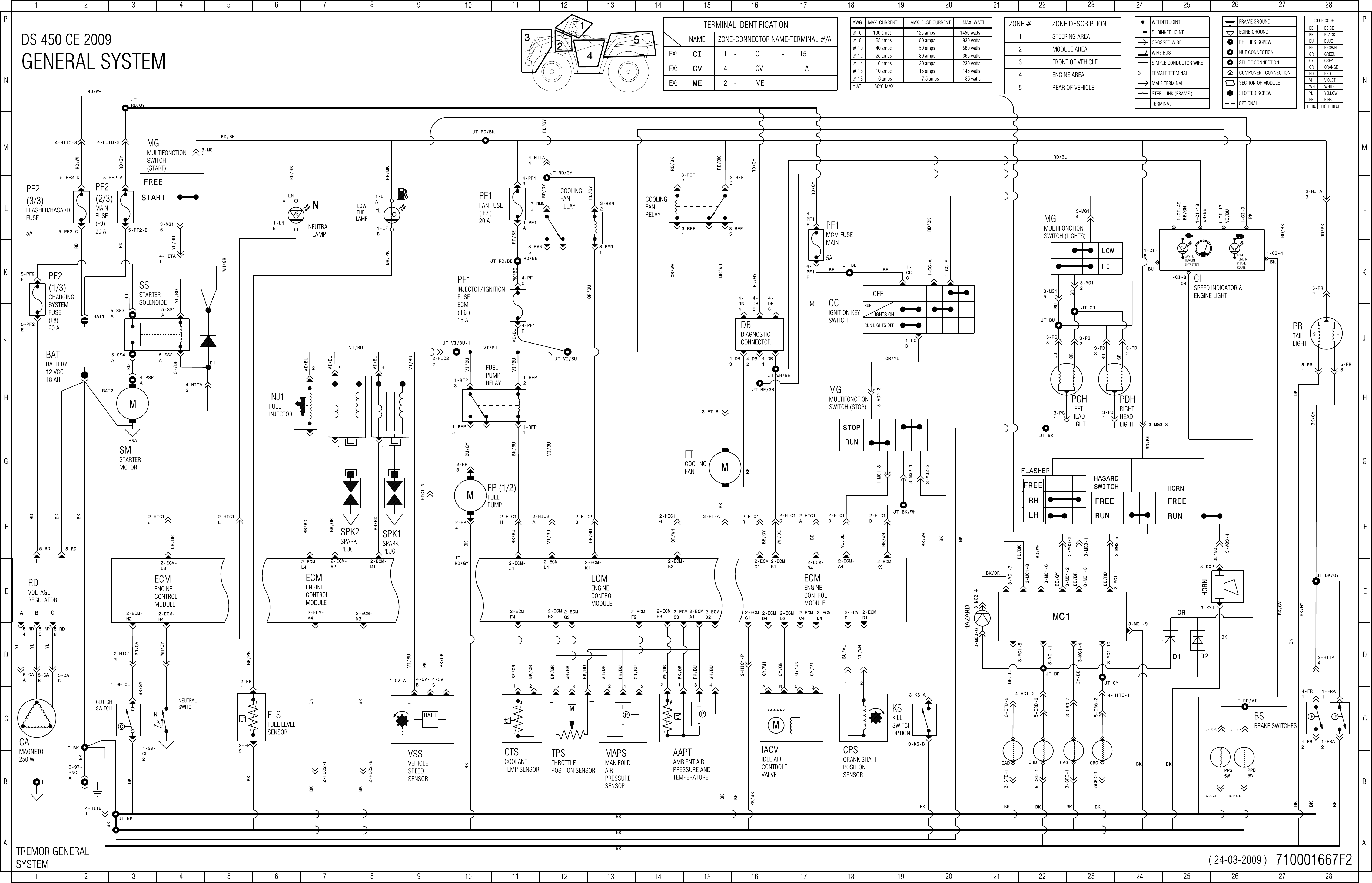 ... ds 450 wiring diagram trusted wiring diagram Arctic Cat 400 Wiring  Diagram can am_2009_ds_450_ce_wiring_diagram am 2009