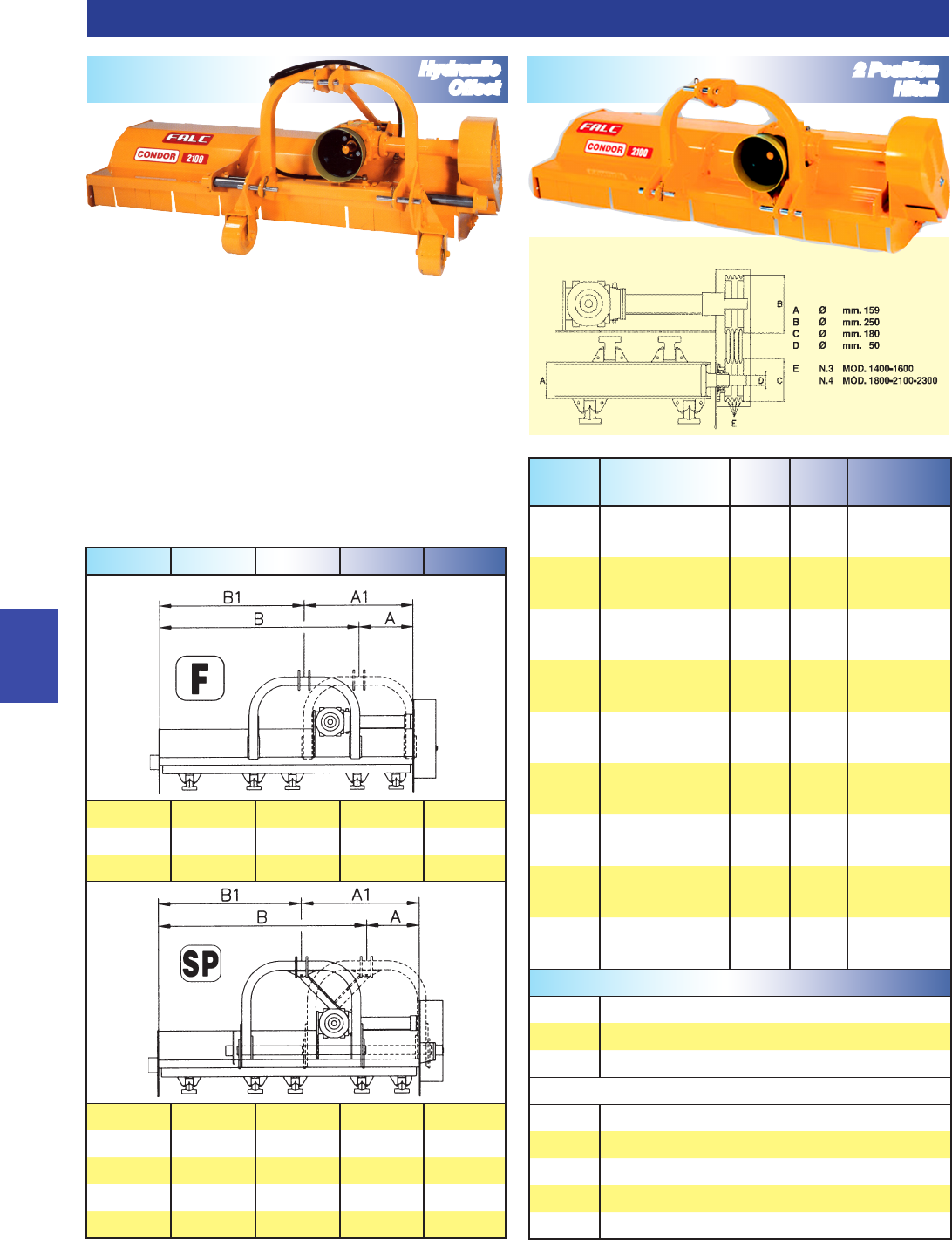 Catalog No Prices 2017 Ideal 2245 4 Mm Paper Shredder Falc Shredders
