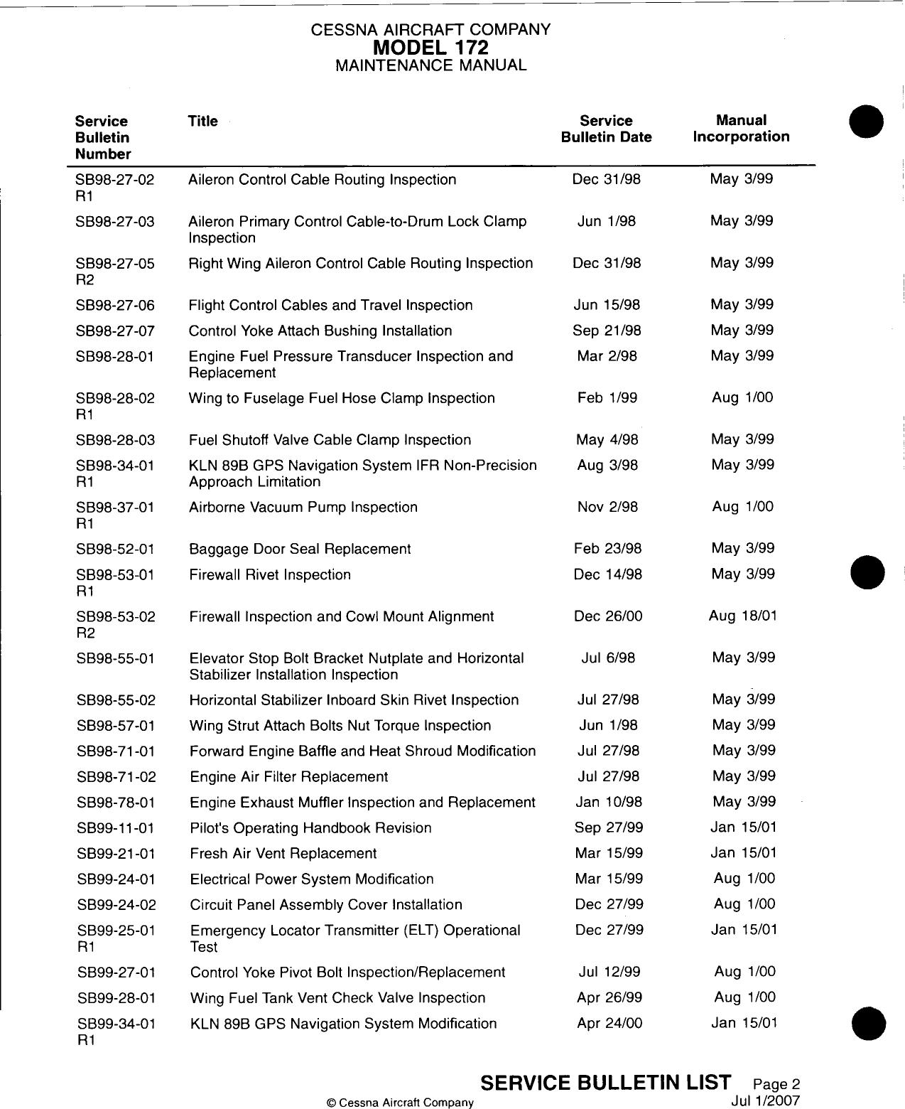 172RMM15 172 SERIES (1996 & ON