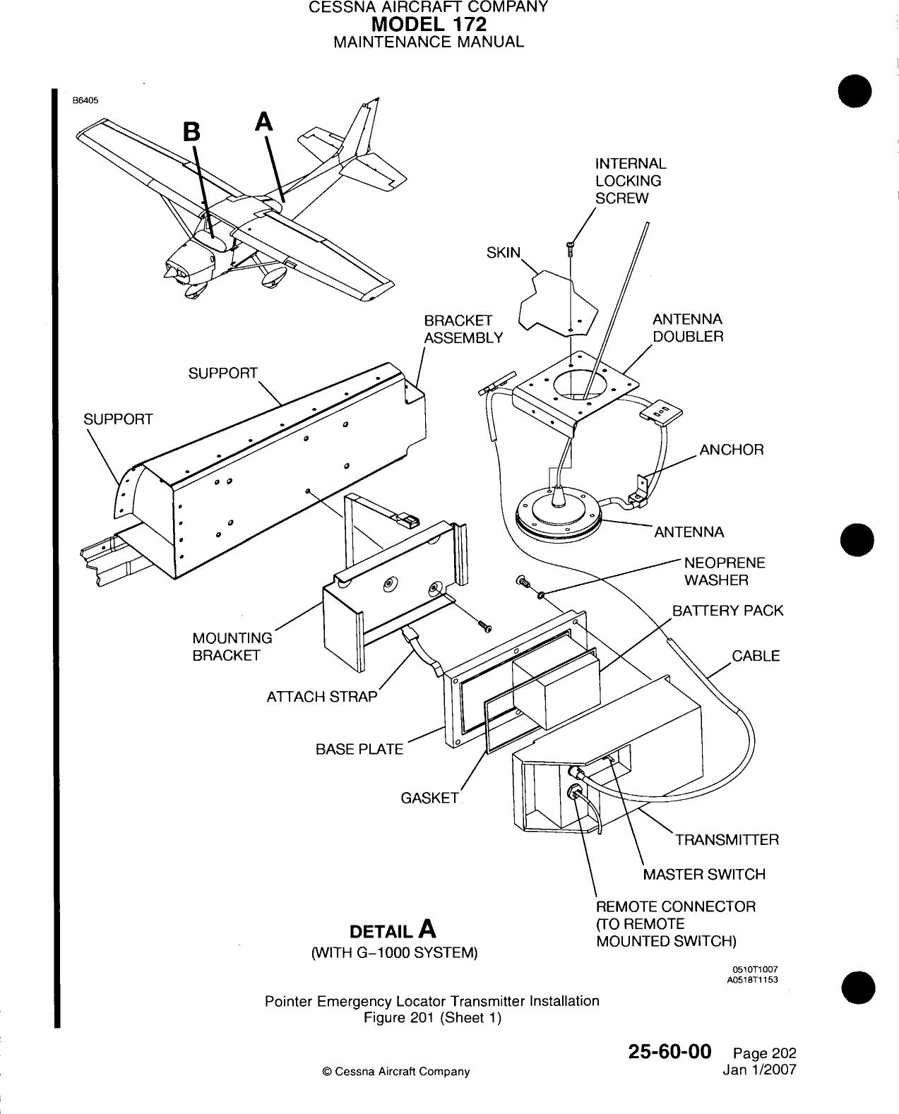 172RMM15 172 SERIES (1996 & ON) Cessna_172R_1996on_MM_C172RMM Cessna