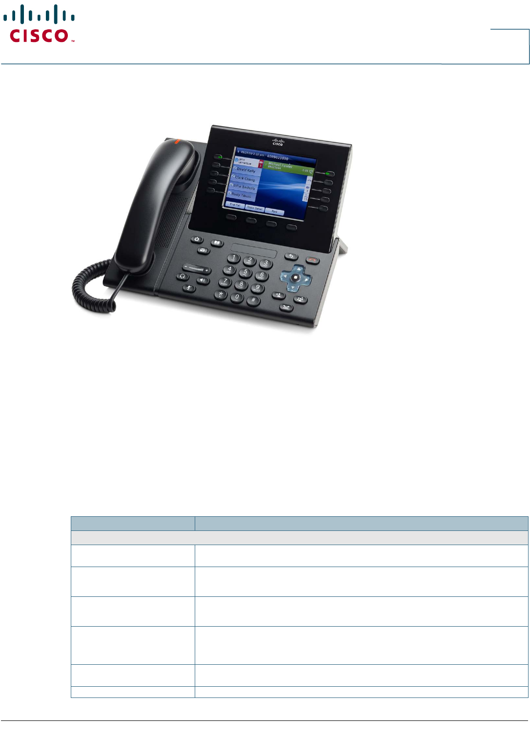 Cisco 8961 CP-8961 Unified IP Phones Charcoal w// Handset and Stand