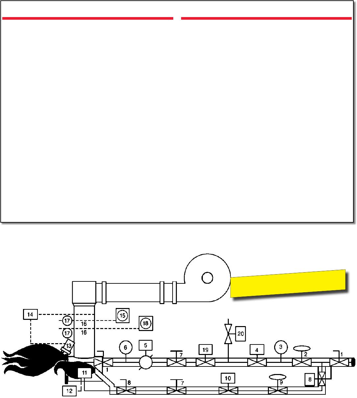 lesman it\u0027s on fire combustion instrumentation catalog b1048 Diagram Of Fireye Bll510 rv alternator wiring wiring diagram