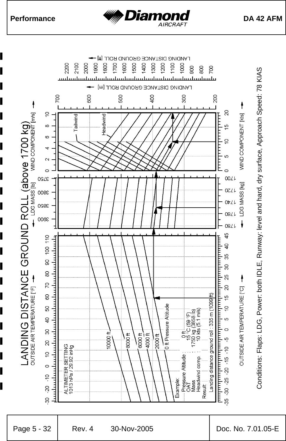DA 42 AFM Rev  4 DA42_Diamond Twin_Flight Manual DA42 Diamond Twin