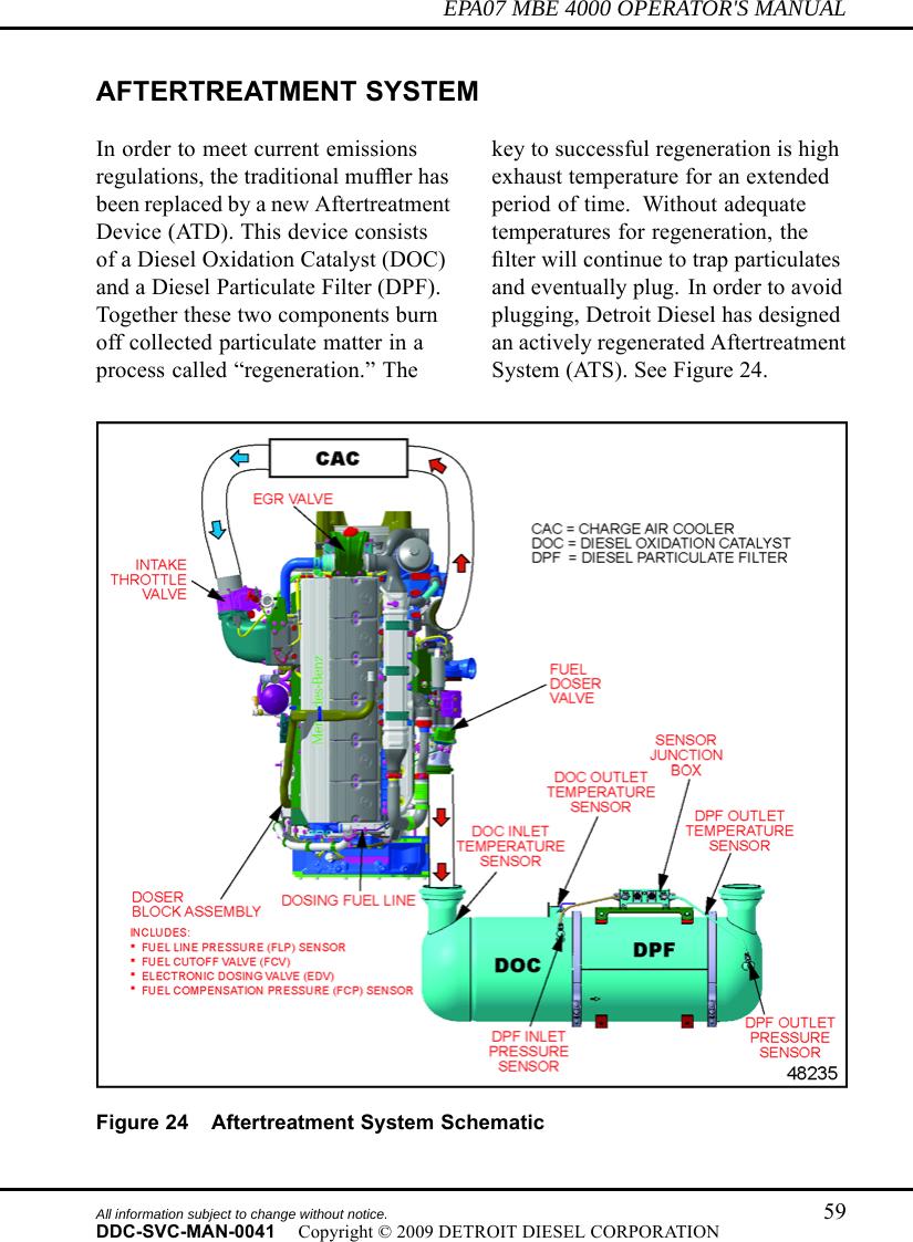DDC SVC MAN 0041 EPA07 MBE 4000 Operators Guide