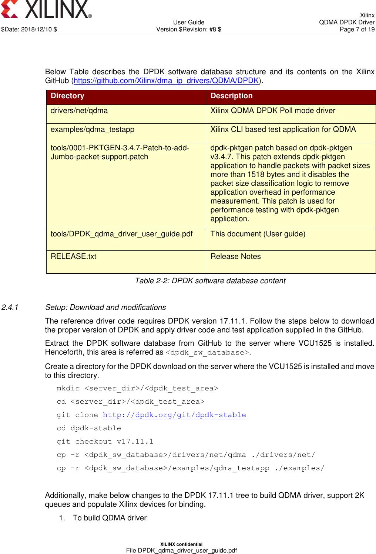 User Guide DPDK Qdma Driver