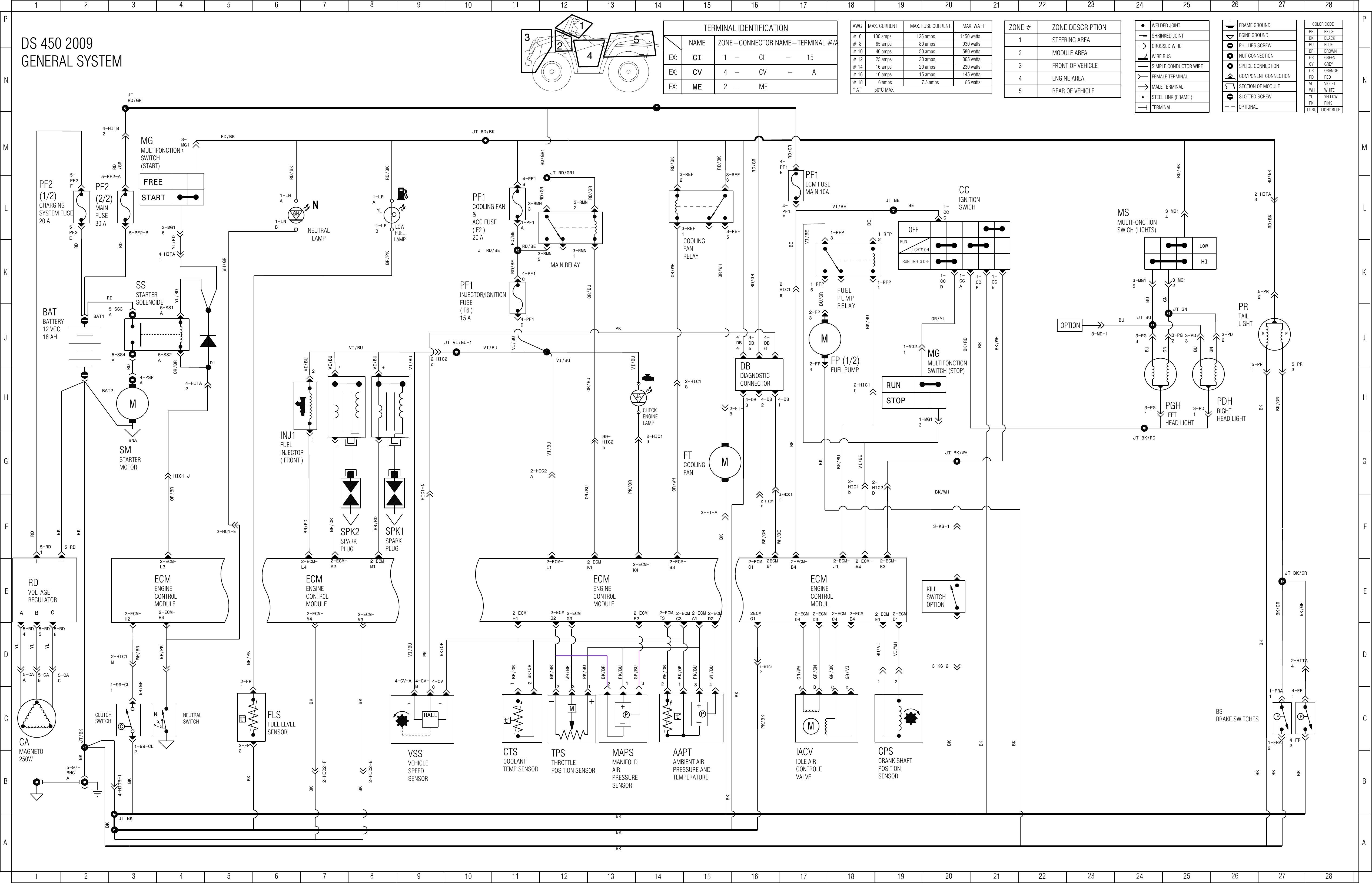 DS450    2009       Wiring       Diagram