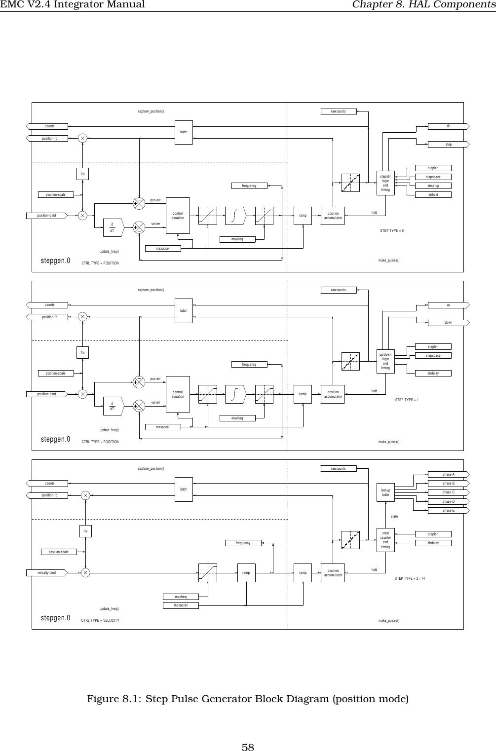 Sinewave Generator With Digital Control Circuit Diagram