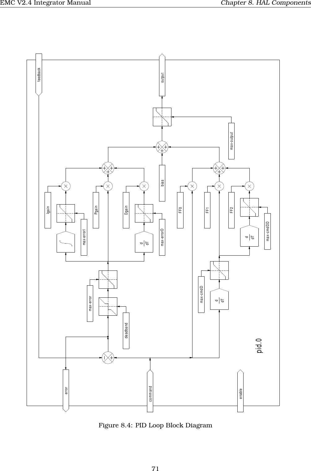 Lowfrequency Precision Rc Oscillator Circuit Diagram Tradeofic