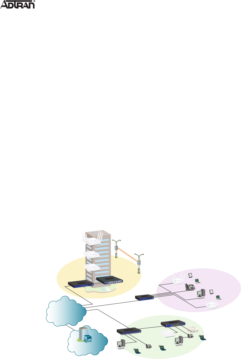 EN1900 Service Provider White Paper