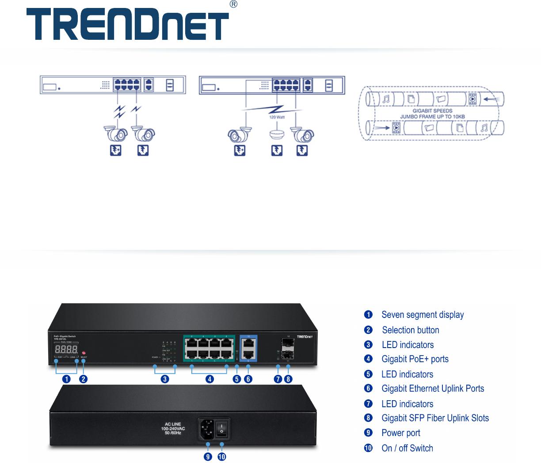 TRENDnet | Products EN_datasheet_TPE 3012L_(v1 0R) EN