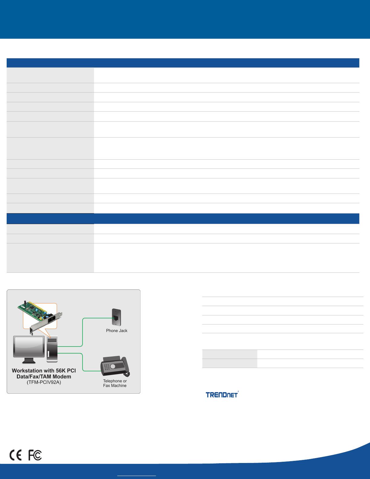 TFM-PCIV92A MODEM TREIBER