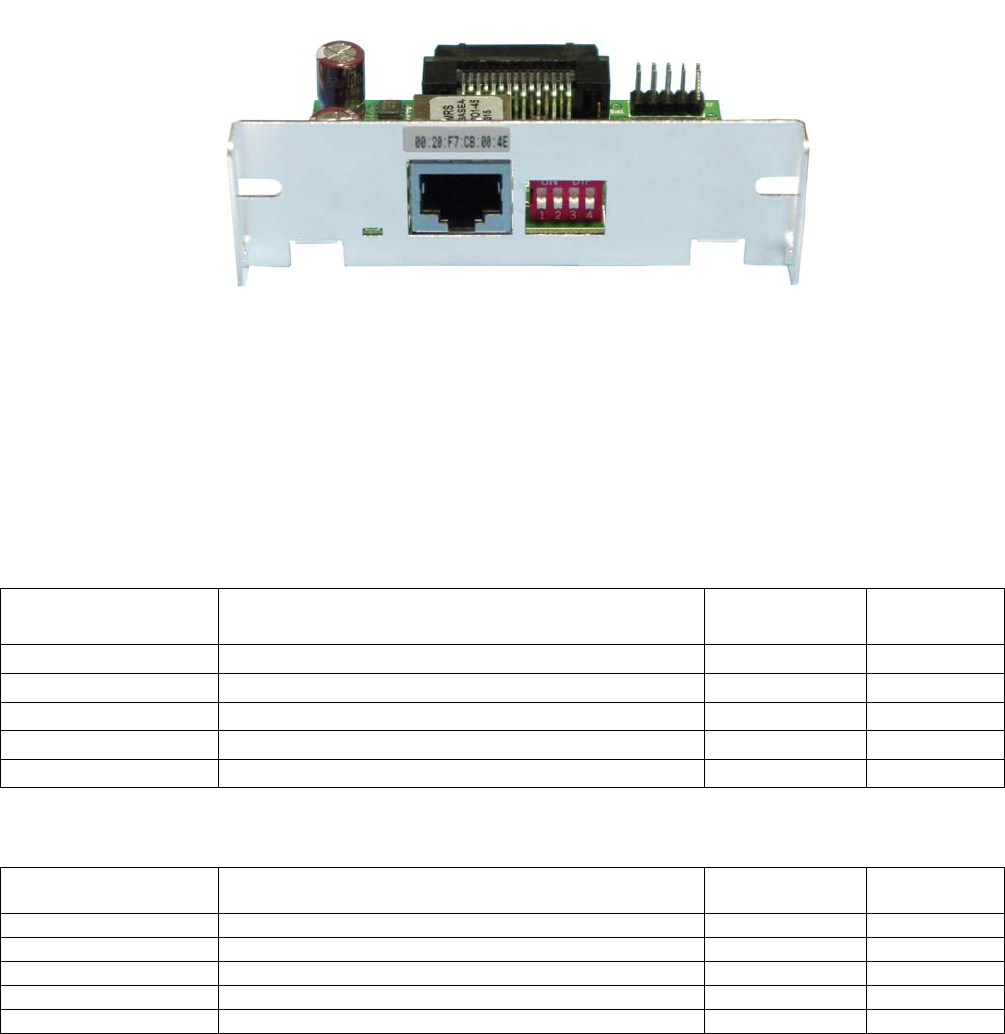 ETHERNET_IV_Product_Guide_REV_D Ethernet IV Printer Module