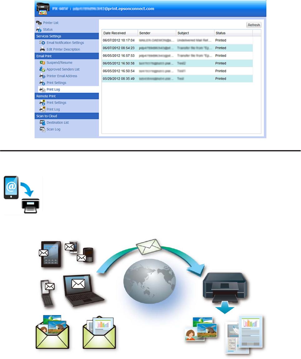 Epson Connect_manual_en Connect Manual En