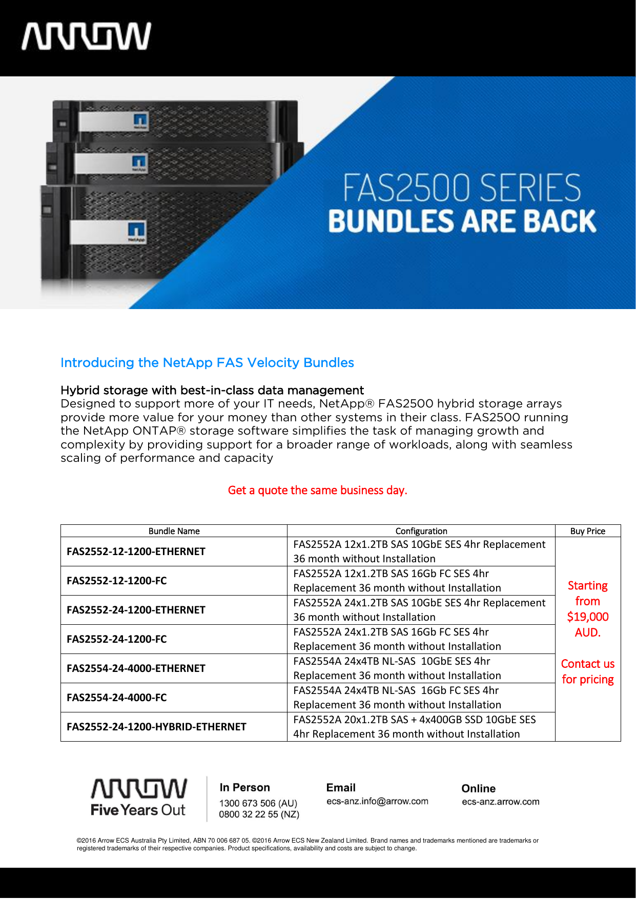 FAS Velocity Bundles on