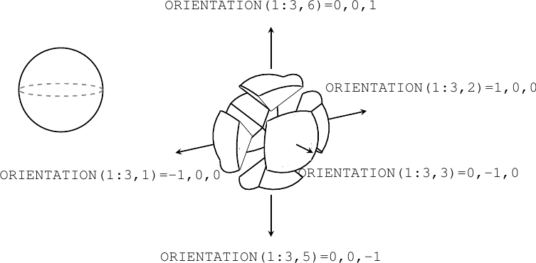 FDS User Guide Sphere Particle Drawing