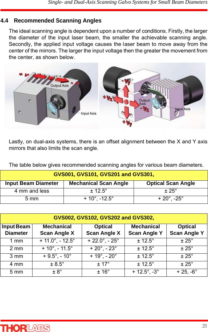 2 Axis Mirror Galvanometer