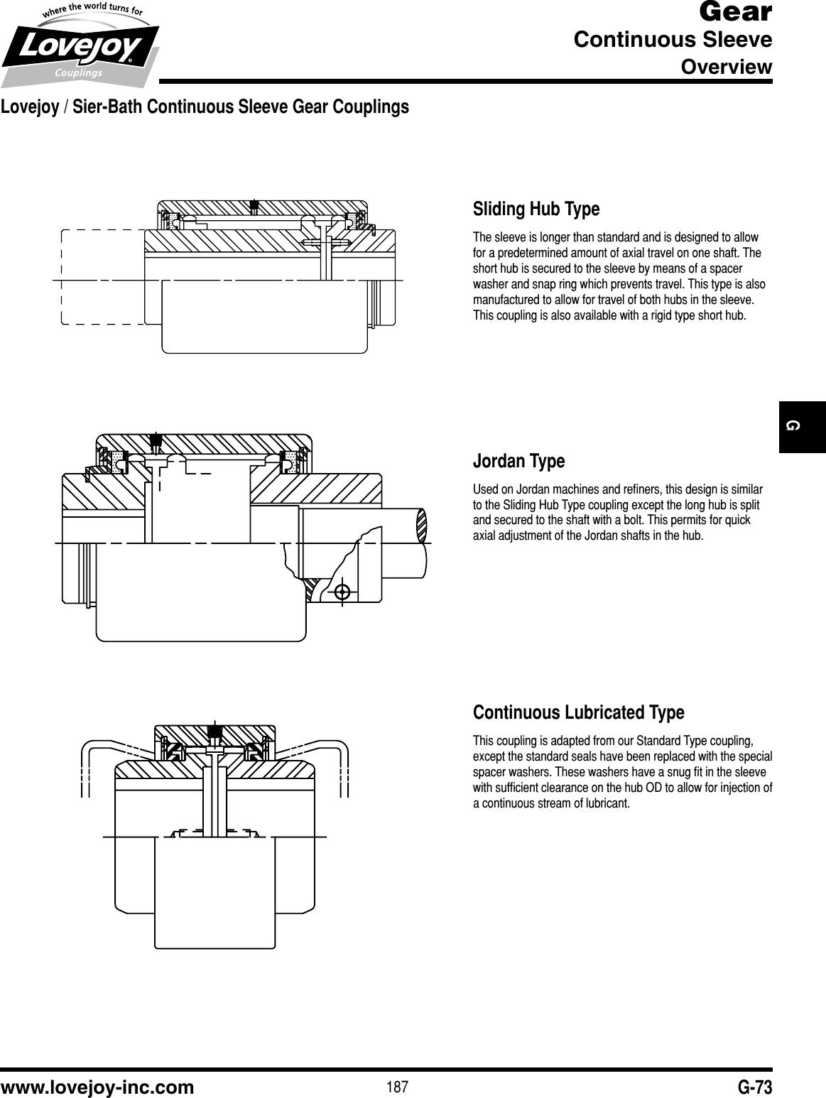 Gear Couplings Catalog